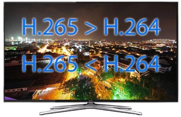 Что такое кодек HEVC H 265 и для чего он нужен