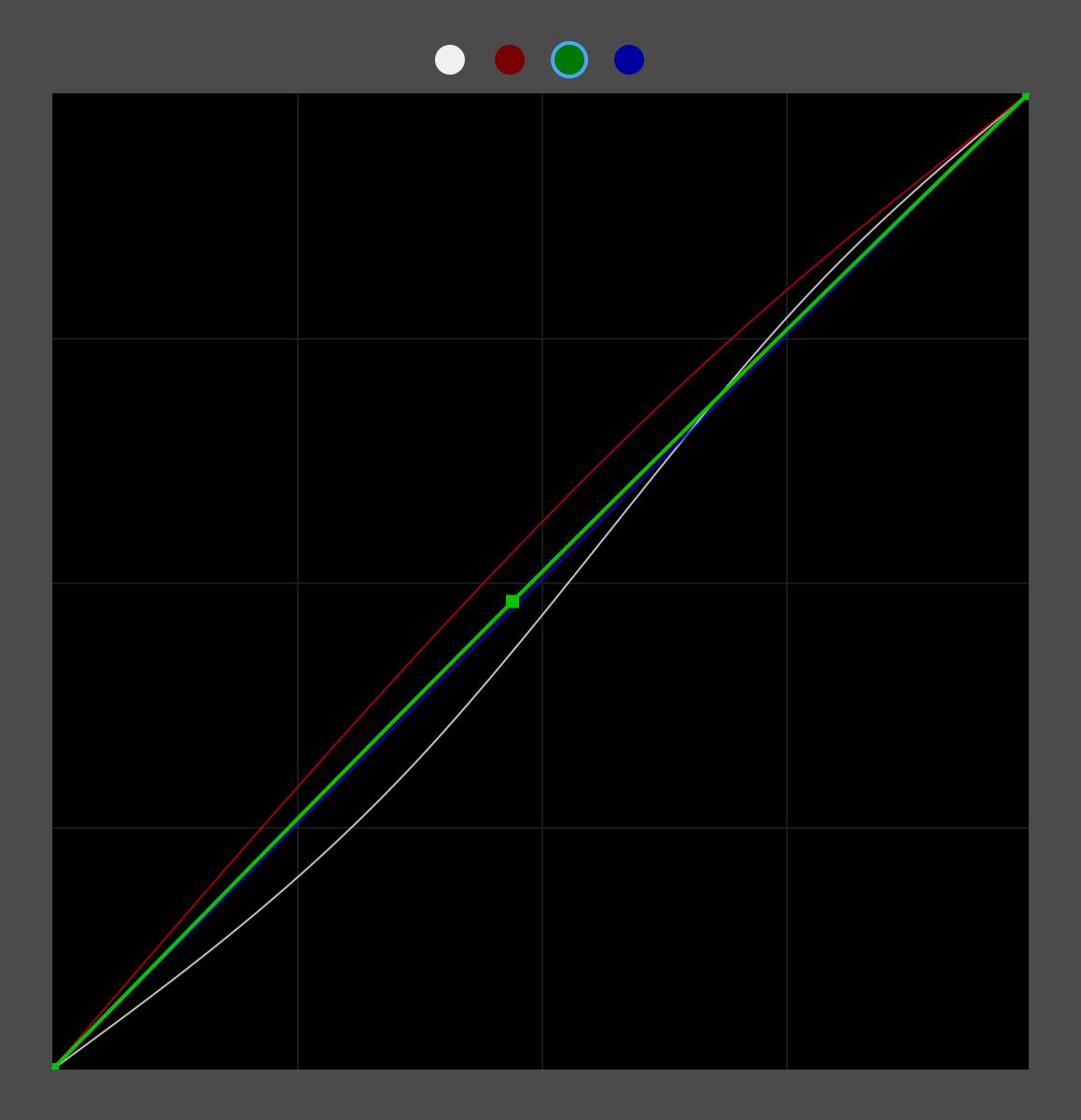 Руководство для начинающих по кривым цветовой коррекции