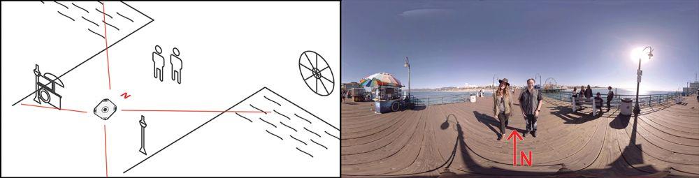 Планирование съемки камерой 360 градусов.