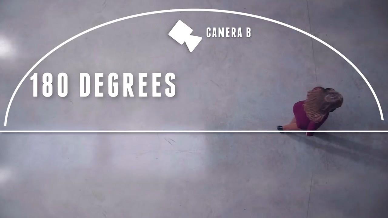 Что такое правило 180 градусов в видео и как его правильно нарушить.