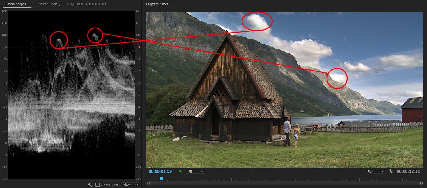 Выступы на индикаторе Waveform показывают самые яркие пиксели.