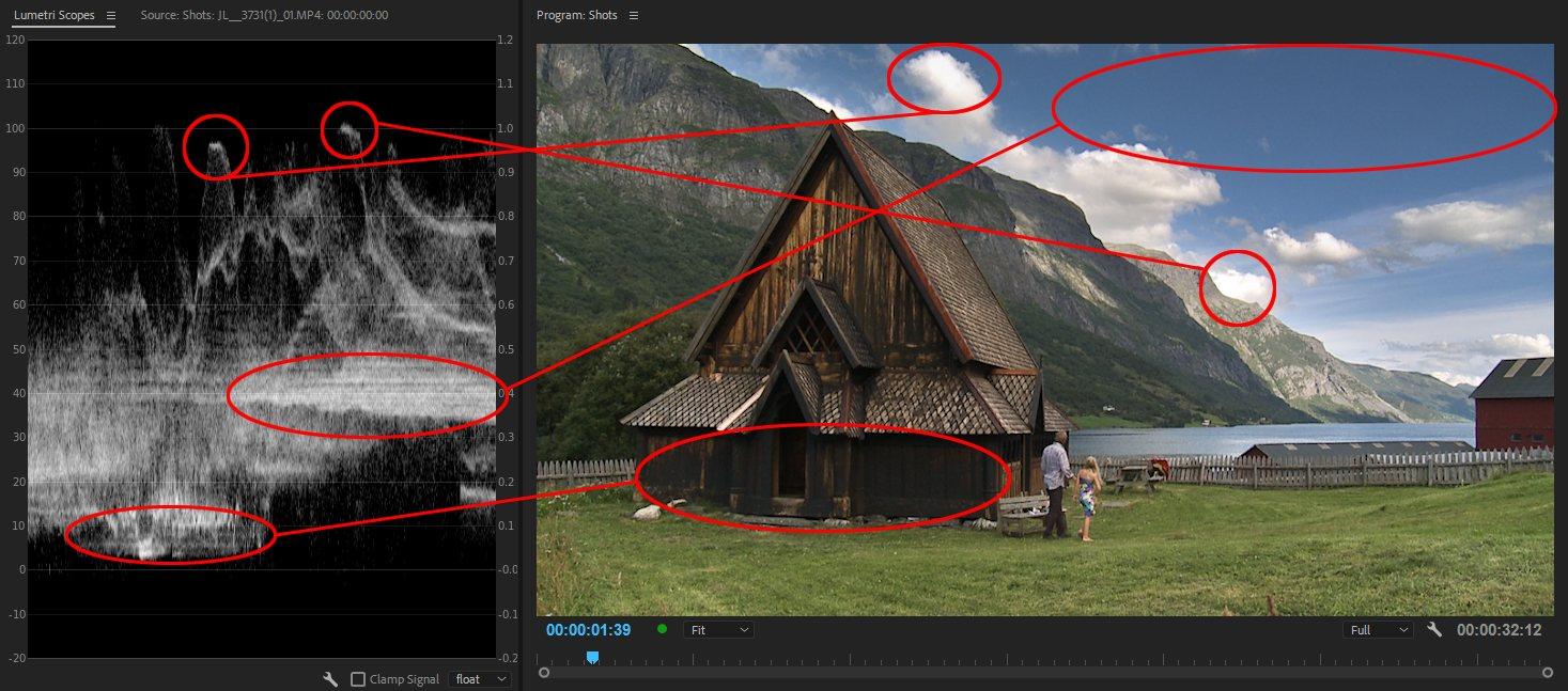 Площадь с большим количеством темных пикселей слева - темная стена церкви.Область с большим количеством пикселей полутонов справа - это голубое небо(и, вероятно, части зеленой травы ниже).