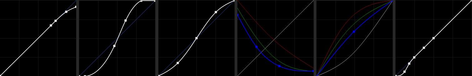 Пресеты кривых
